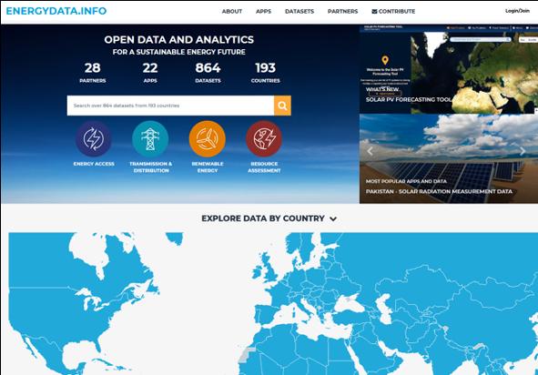 World Bank Energy Data Hub