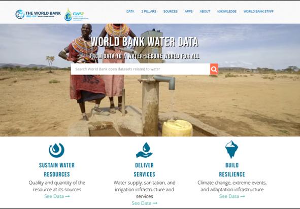 World Bank Water Data website
