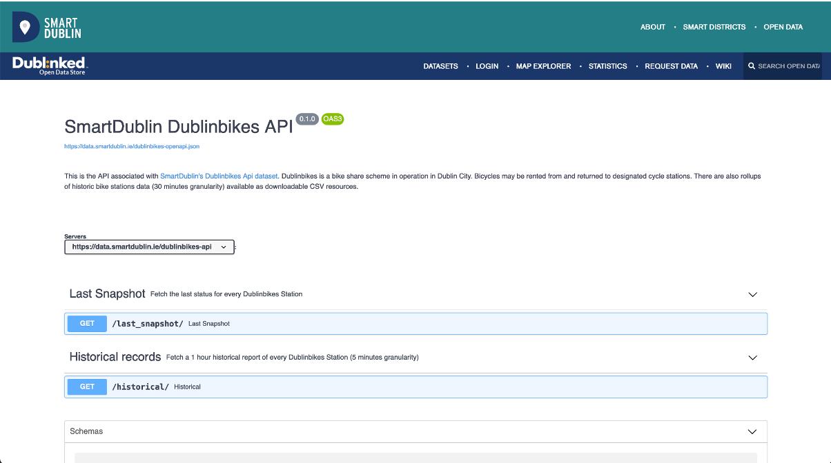 SmartDublin: Dublinbikes API